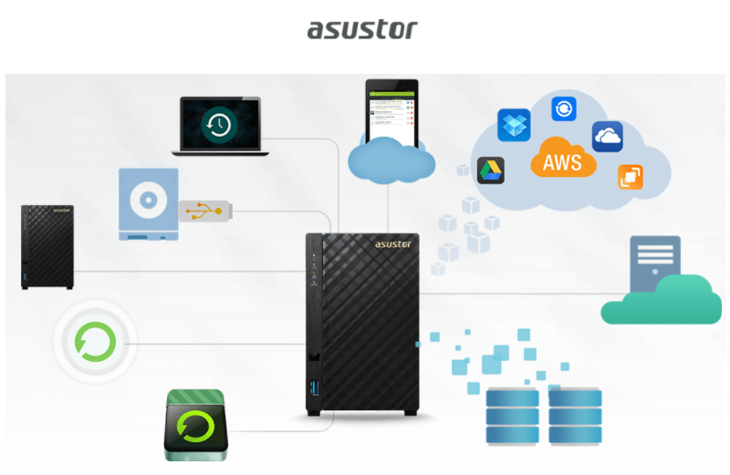 Asustor AS10 Series Stylish, ultra-quiet,  comprehensive cloud storage
